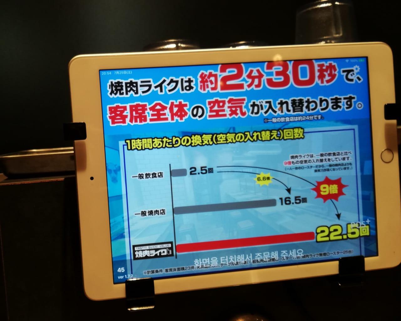 「こんときこそ、ひとり焼肉!」1人1台の無煙ロースターで焼肉を楽しめる「焼肉ライク 平塚四之宮店」が人気です!